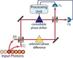 Medidas cuánticas
