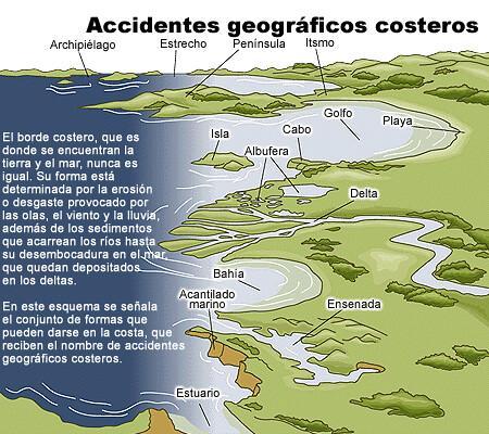 Accidentes costeros de america - Imagui