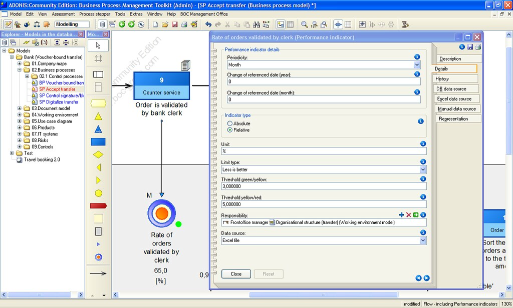key performance indicator kpi monitoring mechanism adonis community tags bpm bpms - Adonis Bpmn
