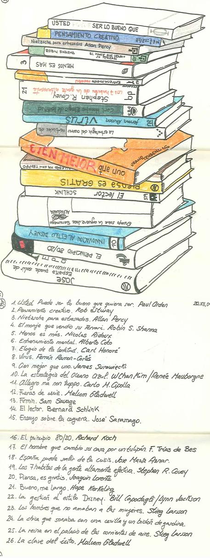 Libros 2009