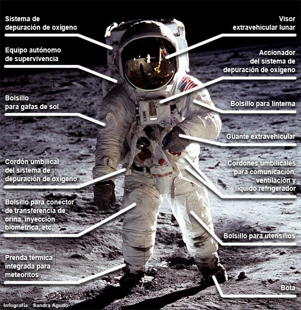 Disfraz Astronauta Espacial Para Nino Disponible Pictures