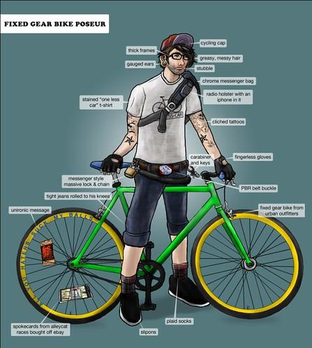 fixed gear bike. Fixed Gear Bike Poseur - Done