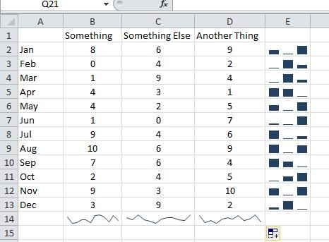 Screenshot of Excel 2010 showing Sparklines