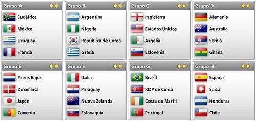 Grupos del Mundial FIFA Sudáfrica 2010