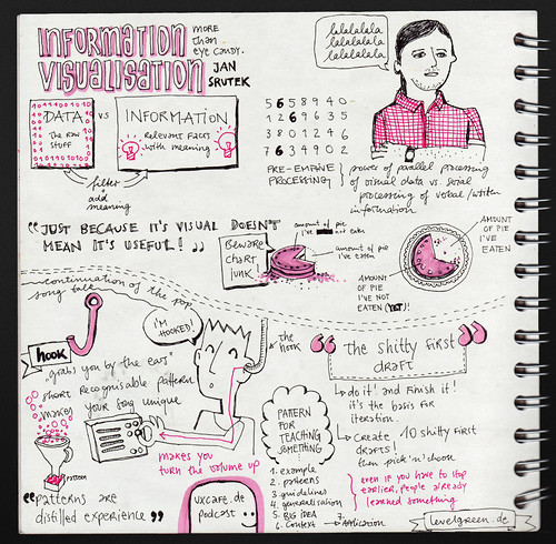 Jan Srutek: Information Visualisation – UX Camp Europe 2010
