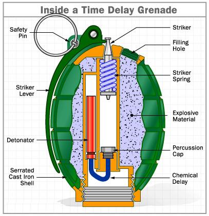 time delay grenade