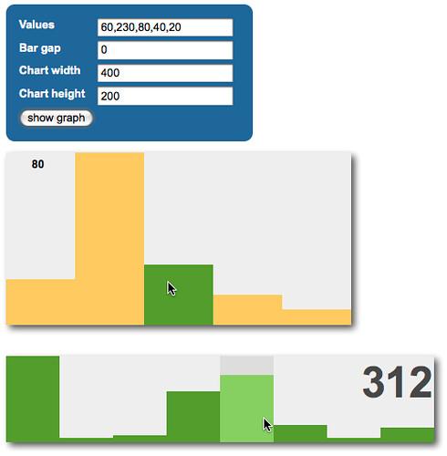 Pure CSS bar charts