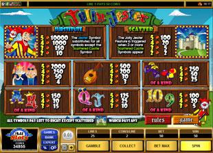 free Jolly Jester slot mini symbol
