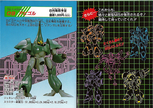 Bandai MS in Pocket - Catalog Page 7