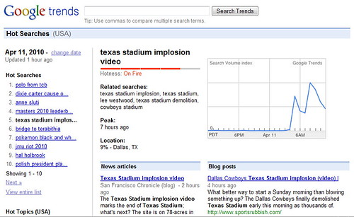 Google Trends - Texas Stadium Implosion Video - Detail