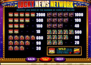 free Lucky News Network slot mini symbol