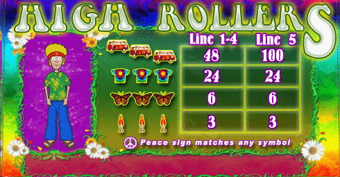 free High Rollers slot game symbols