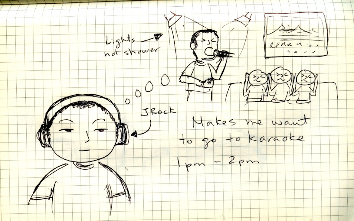 1pm - 2pm Hourly Comic