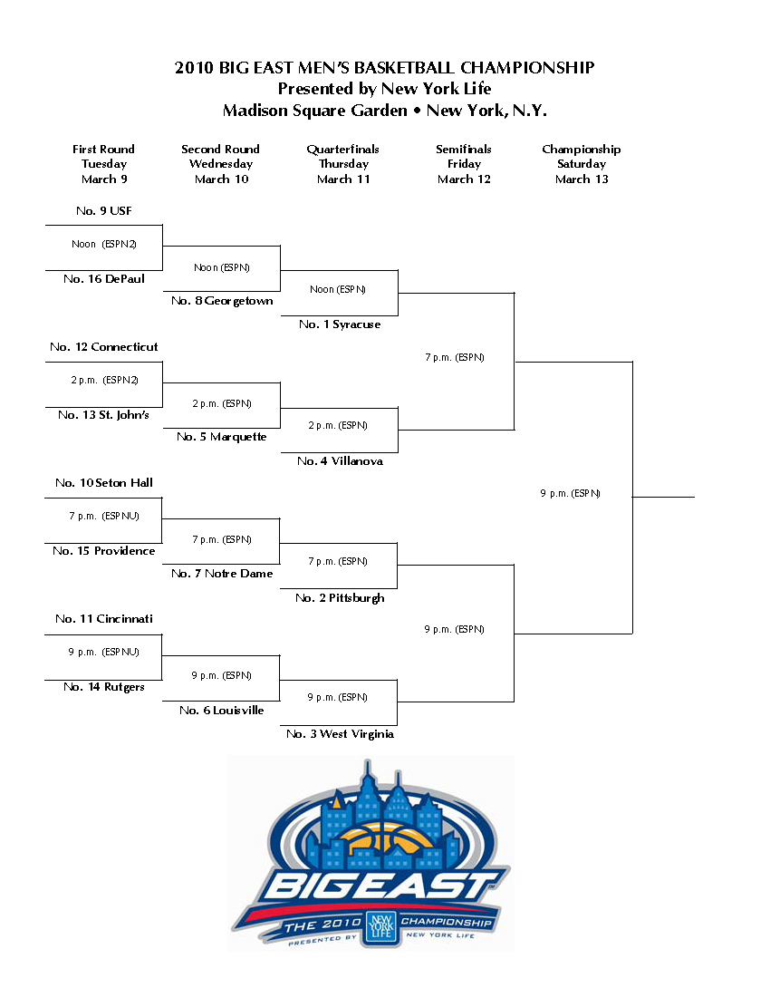 Big East 2010 tournament bracket