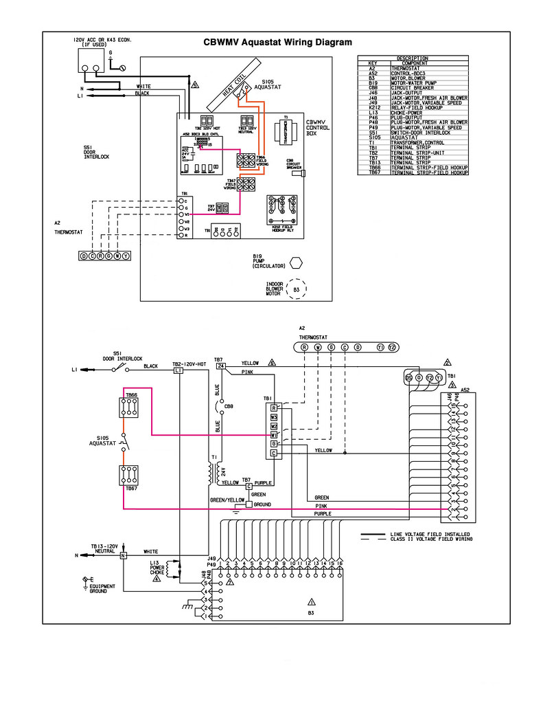 Wiring Tradeline L6006C Aquastat To Lennox CBWMV Hydronic Air Handler - HVAC - DIY Chatroom Home Improvement Forum  sc 1 st  DIY Chatroom : air handler wiring diagram - yogabreezes.com