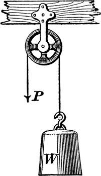 George Herbert the pulley