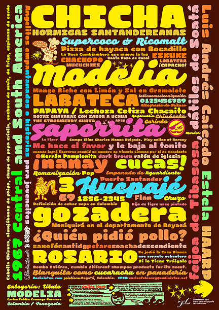 4_Modelia