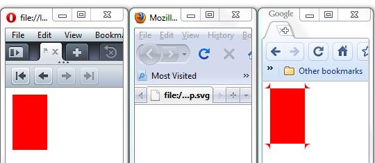 image of Opera, Firefox and Chrome displaying the above svg.  Opera displays a smooth rectangle, Firefox displays nothing, Chrome displays a rectangle with triangles coming off each of the corners