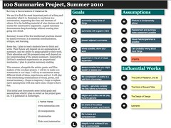 100 Summaries 2010