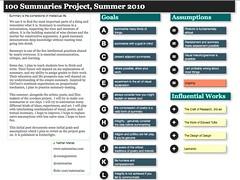 100 Summaries 2010