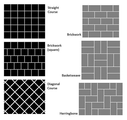 tile_patterns