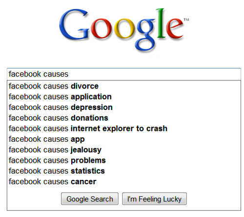 Facebook Causes, According To Google