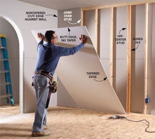 drywall instalacion
