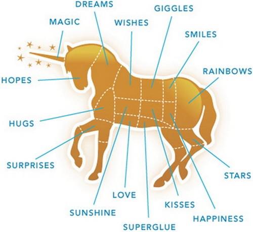 unicorny