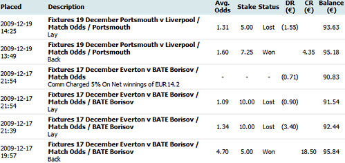 dec 17th bets