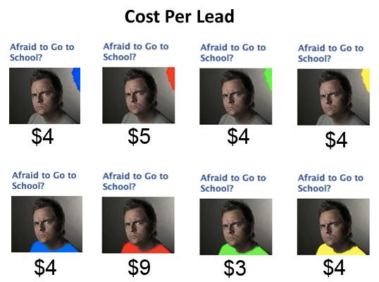 Slide21-cost-per-lead