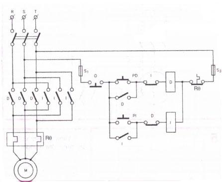 Schema de comandă  pentru pornirea directă  a unui motor asincron trifazat revecsibil