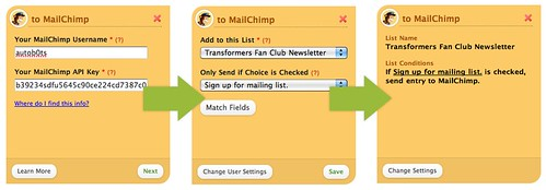 MailChimp Integration Steps