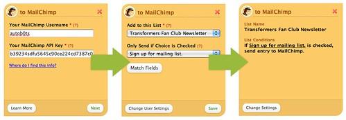 MailChimp Integration Steps