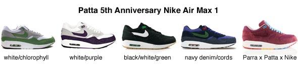 BUT NOW IS THAT THE CASE?: Patta x Nike Air Max 1 QS Denim