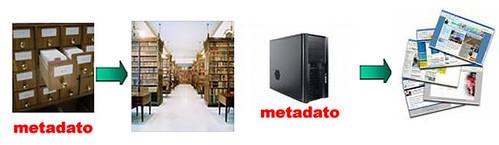 metadato y recurso