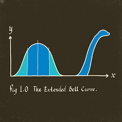 The Extended Bell Curve by TangYauHoong, on Flickr
