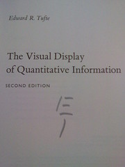 Edward R. Tufte: The Visual Display of Quantitative Information