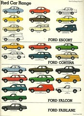 Ford lineup for Australia 1980