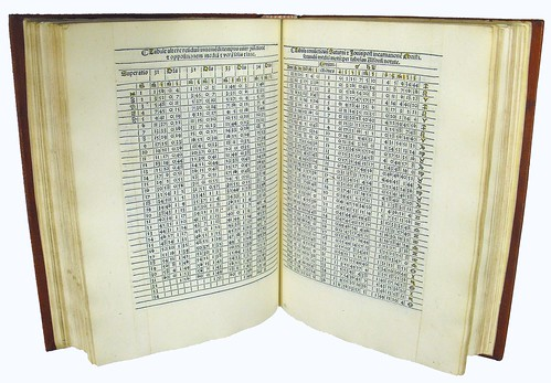 Double Page of Astronomical Tables from 'Tabulae Astronomicae'