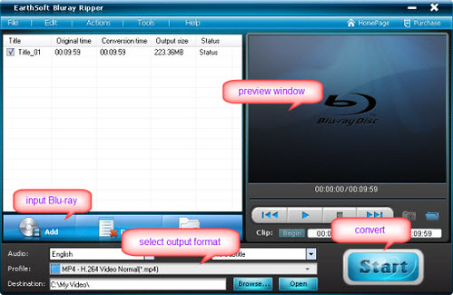 How to Convert Blu-ray Discs to MP4, AVI, MPEG, MP4, WMV, FLV 4633800371_7510f8ebb1