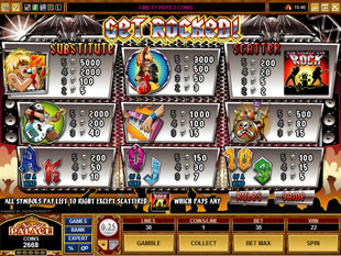 free Get Rocked slot mini symbol