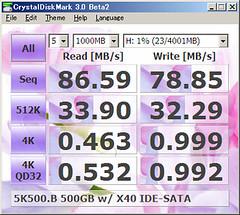 CrystalDiskMark: X40 + IDE-SATA bridge + 5K500.B