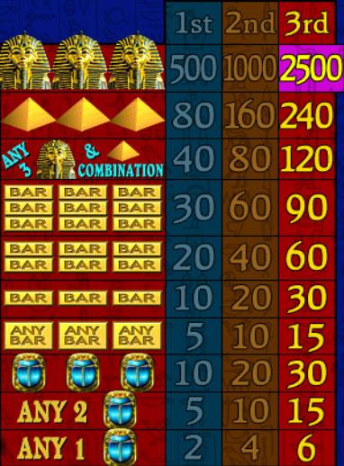 pharaoh's fortune free slots game