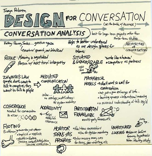 IA Summit 2010: Design For Conversation