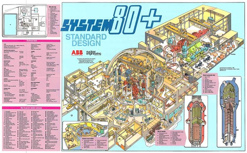 The World's Reactors, No. 97, System 80+ (e.g. Yongwang 3 & 4), USA. Wall chart insert, Nuclear Engineering, 1992