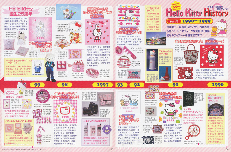 hello kitty 90-99