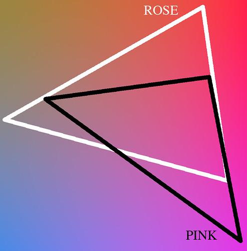 rose-pink gamuts