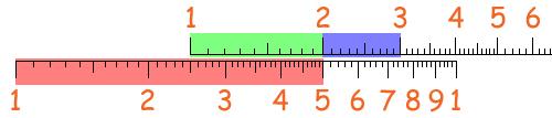 Scala Logaritmica 10
