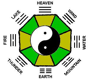 yin yang / hexagram by trudeau