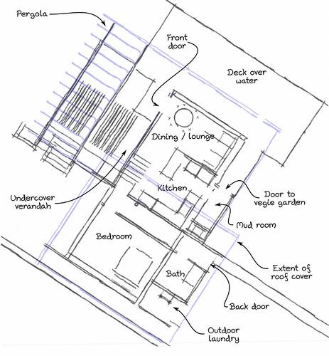 milkwood tinyhouse floorplan